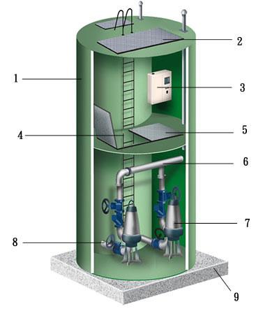 玻璃钢一体化泵站(图4)